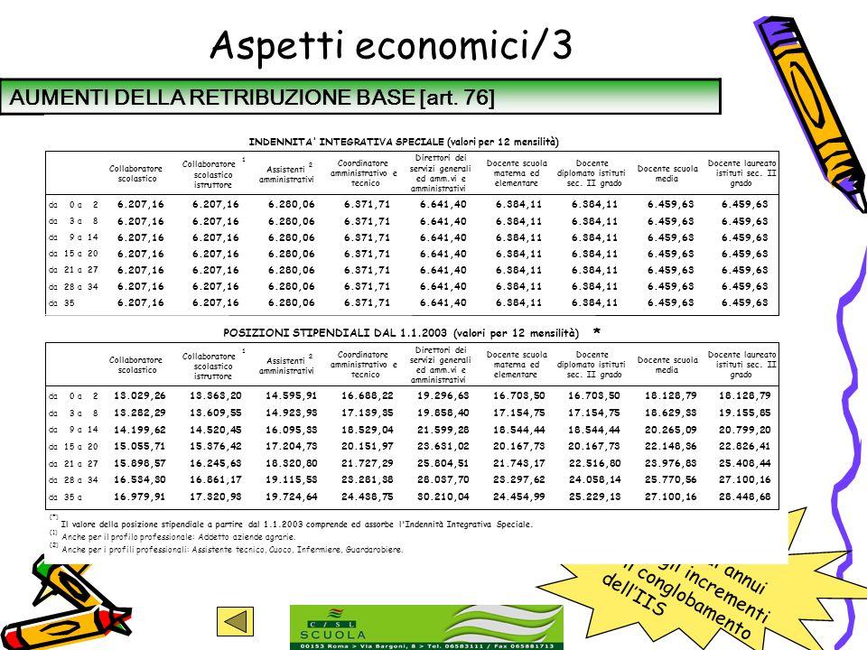 Aspetti economici/3 AUMENTI DELLA RETRIBUZIONE BASE [art. 76]